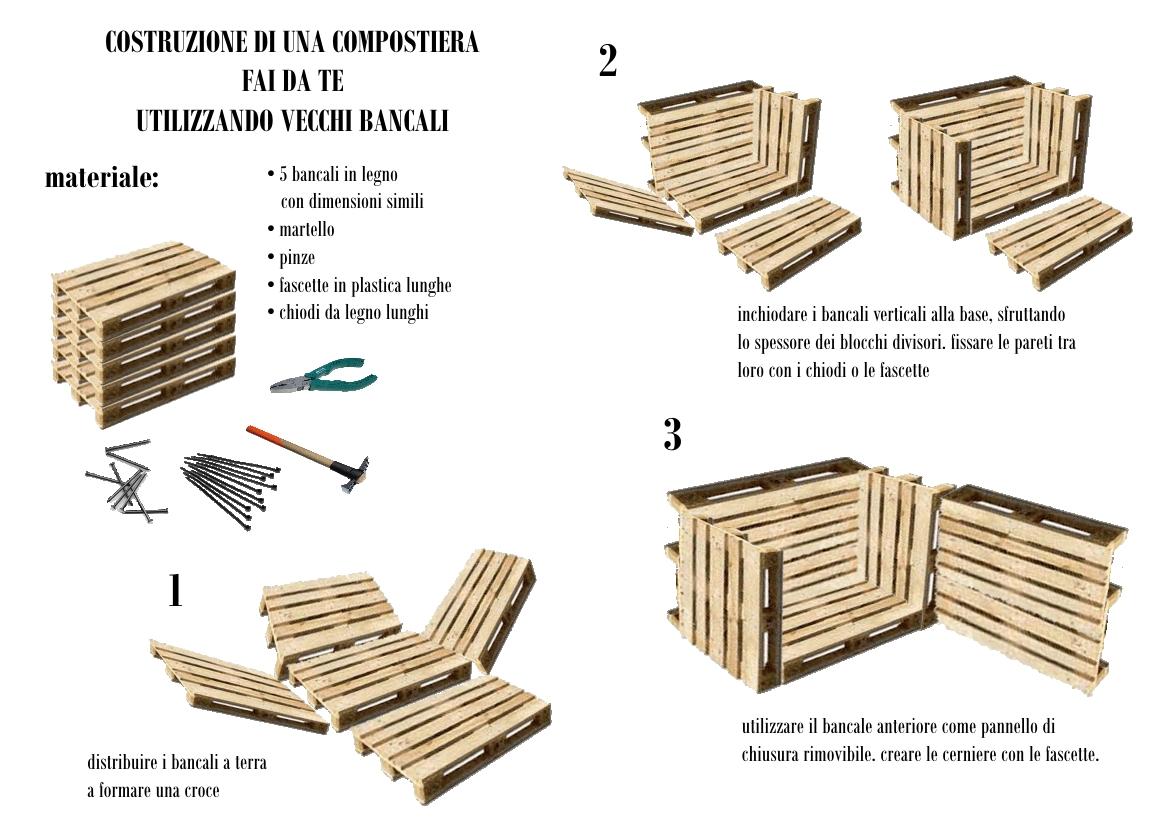 Compostaggio domestico ata rifiuti provincia di ancona for Costruire compostiera